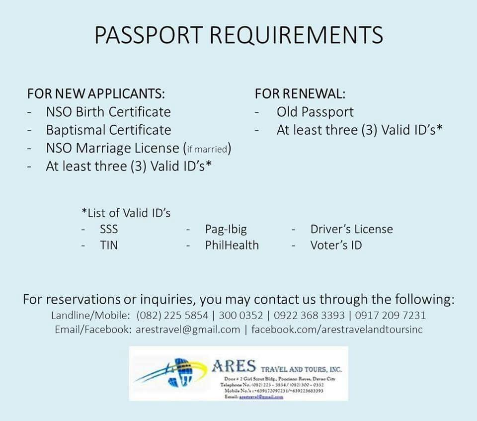 Passport requirements ares travel tours inc aiddatafo Choice Image